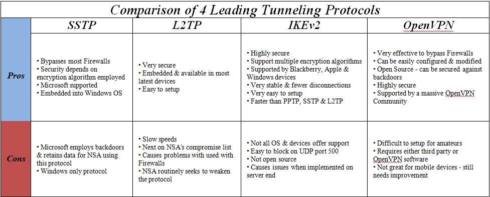 Turbo vpn developer