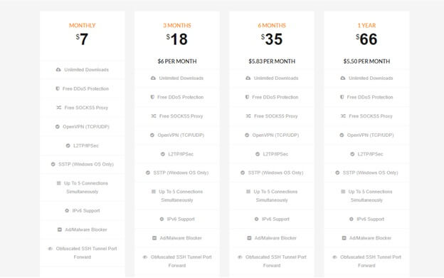 Vpn unlimited reviews reddit hindusthannews in