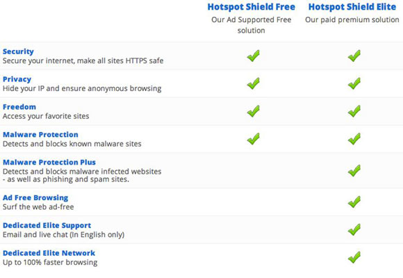 Hotspot Services Review Screenshot