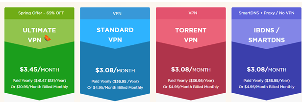 ibvpn app client pricing review