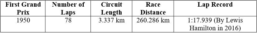 f1 monaco stats