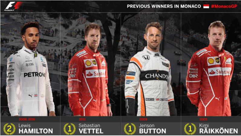 previous winners in f1 monaco