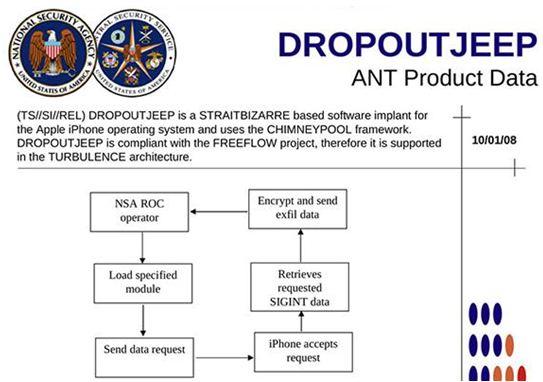 smartphone vulnerabilities