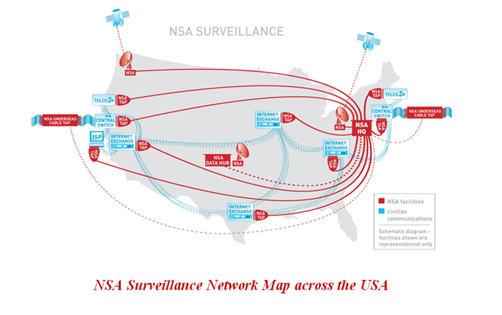 nsa surveillance in usa. texas vpn