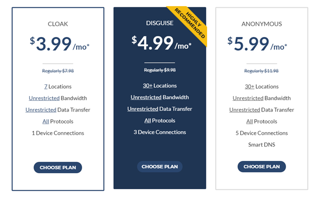 Incognito Pricing and Plans