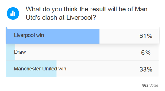 Match Poll