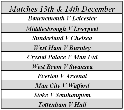 13th-and-14th-December-matches-EPL