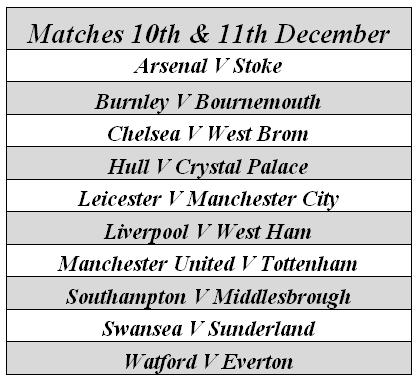 EPL-Fixtures-of-December