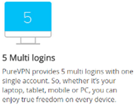 How Many Devices Works on PureVPN