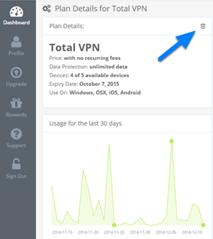 How to Cancel SurfEasy VPN Account Subscription?