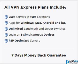 vpn.express plan review