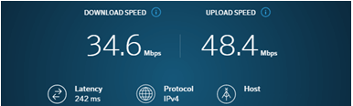 SecurityKISS Speed Test Review