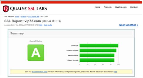 vip72 SSL Certificate Test