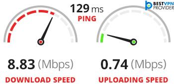 Third Ranked Fastest VPN is ipvanish