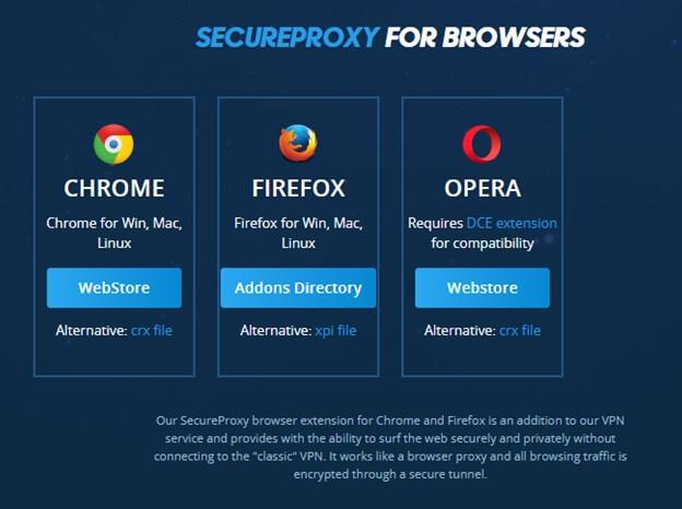 VPN.AC SecureProxy Review