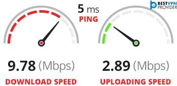 effective fastest vpn service test 2