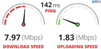 expressvpn speed test on broadband connection 2