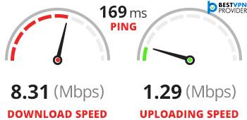 ipvanish speed test on broadband connection 2