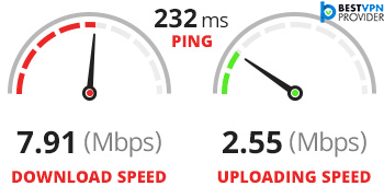 purevpn second speed test on broadband connection 2
