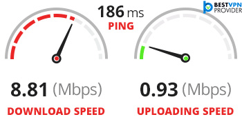 purevpn second speed test is not the fastest