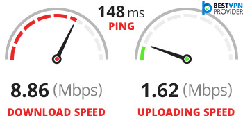 purevpn speed test on broadband connection 2