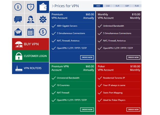 VPN Land Pricing Review