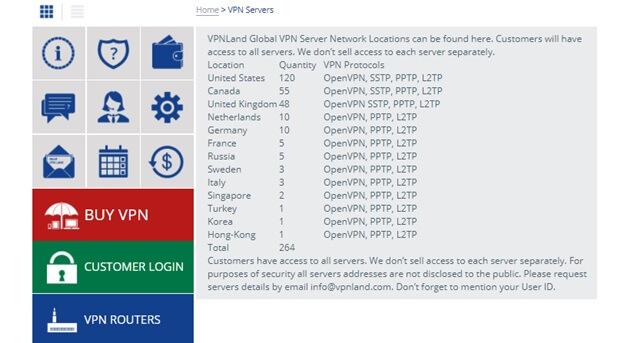 VPN Land Server Review