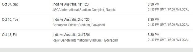 Australia vs. India T20 Cricket Fixtures, Schedule October 2017