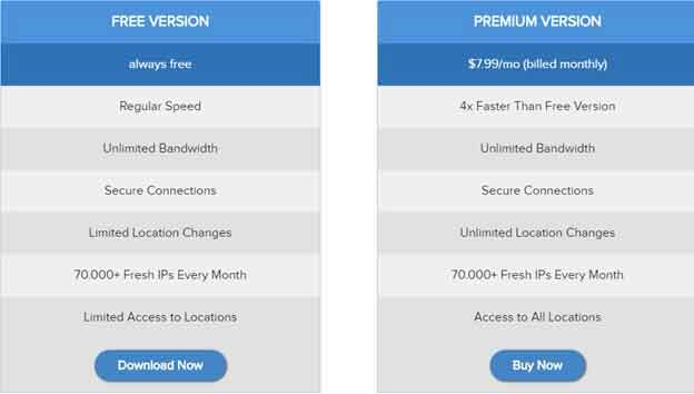 Tuxler VPN Pricing Review
