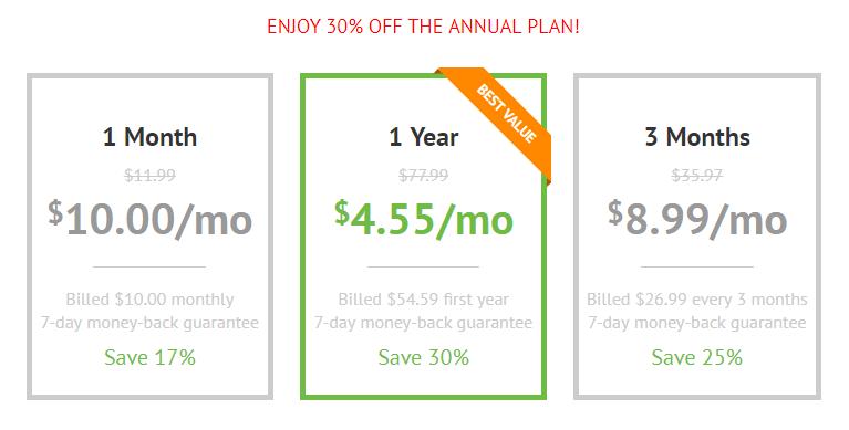 IPVanish Christmas deal