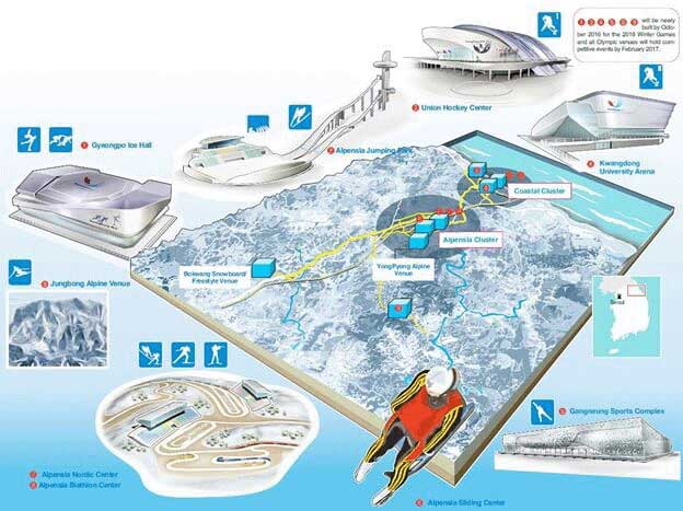 Winter Olympics 2018 Location