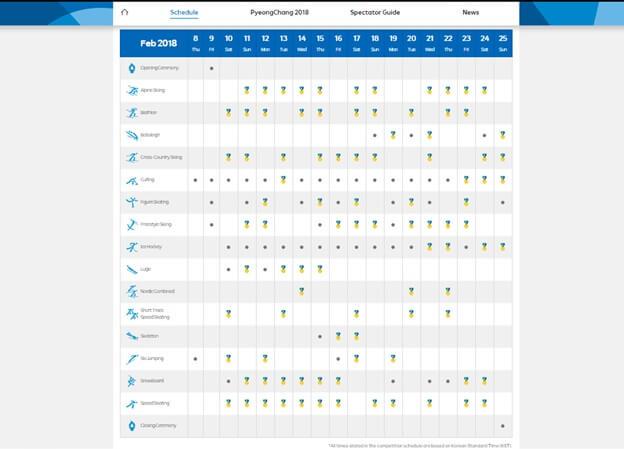 2018 Winter Olympics Schedule